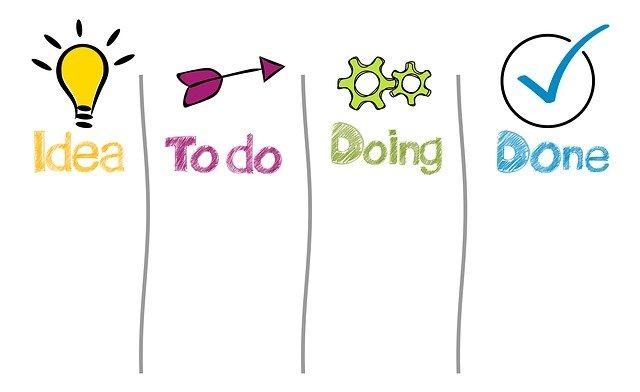 Qu'est-ce que la gestion des processus d'entreprise ?